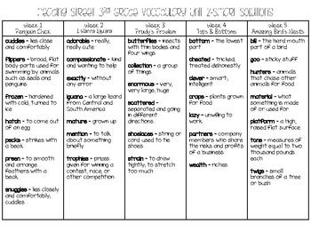 3rd Grade Reading Street Vocabulary Word List