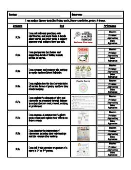 3rd Grade Reading TEKS Checklist and Goals Sheet