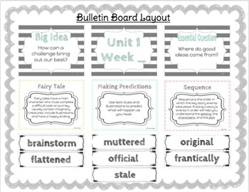 3rd Grade Reading Wonders Focus Wall Units 1-6