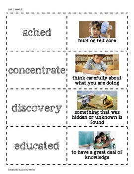 3rd Grade Reading Wonders Vocabulary Cards With Pictures Unit 1