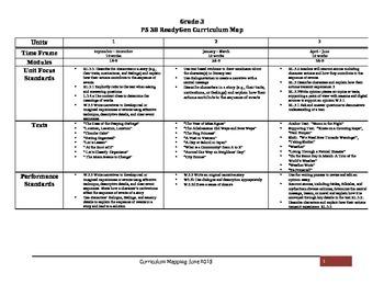 3rd Grade Ready Gen Curriculum Mapping