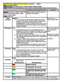 3rd Grade Ready Gen Informational Writing Lesson Plan #14