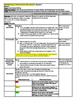 3rd Grade Ready Gen Module B Informational Writing Lesson Plan #4