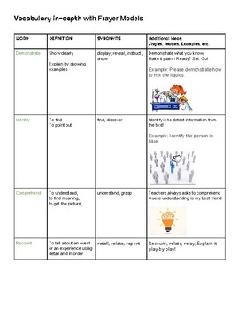 3rd Grade Ready Gen  Objectives and Essential Questions with Critical Vocabulary