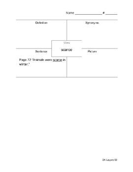 3rd Grade Ready Gen Unit 2 Module A Vocabulary