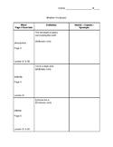 3rd Grade Ready Gen Unit 3 Module B Vocabulary Chart