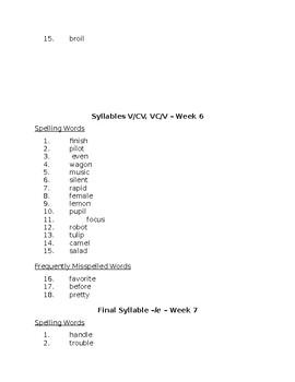 3rd Grade ReadyGEN Spelling Lists
