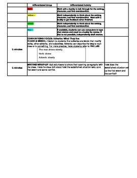 3rd Grade ReadyGEN WRITING Unit 2 Module A Lesson #4