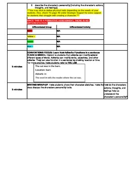 3rd Grade ReadyGEN WRITING Unit 2 Module A Lesson #5