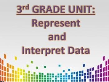 3rd Grade Represent and Interpret Data MAFS.3.MD.2.3, MAFS