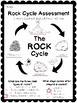 3rd Grade Rock Cycle Assessment (igneous, sedimentary, metamorphic) S3E1