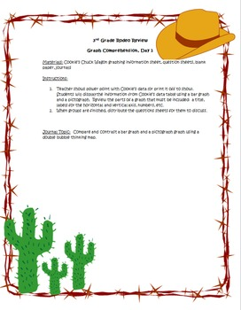 3rd Grade Rodeo Math Review