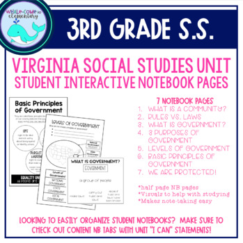 3rd Grade S.S. NB pages: Community & Government (VA)