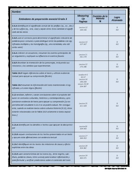 3rd Grade SLA Individual Learning Plan (ILP) for Measuring Up