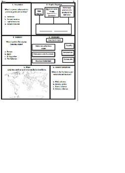 3rd Grade SOL Social Studies Spiral Review #21