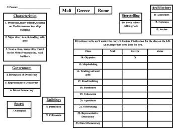 3rd Grade SOL Social Studies Spiral Review #33