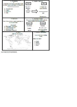 3rd Grade TEI SOL Social Studies Spiral Review #8
