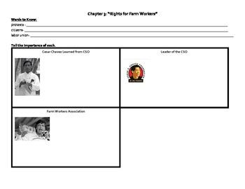 3rd Grade SS Study Guide Bethune Revere Anthony Douglass LBJ Chavez FDR Marshall