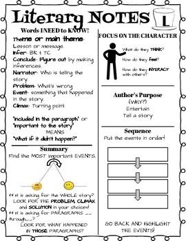 3rd Grade STAAR Notes