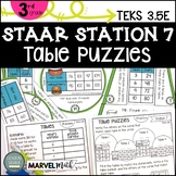 3rd Grade STAAR STATION 7: TABLE PUZZLES ~ TEKS 3.5E  Math Center