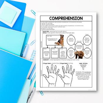 VA SOL 3rd Grade Study Guides Bundle