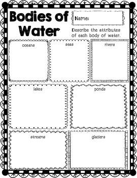 3rd Grade Science Concept Posters 3.E.1 3.E.2 Solar System Sun Landforms Water