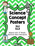 3rd Grade Science Concept Posters 3.L.1 3.L.2 Skeletal System Skin Plants Soil