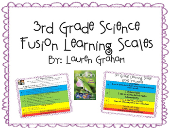 3rd Grade Science Fusion Learning Goal Scales