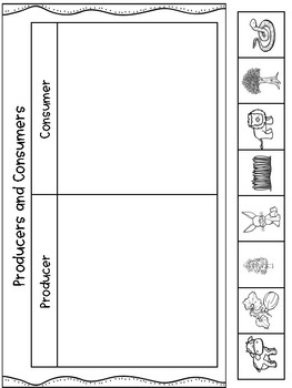 3rd Grade Science Interactive Notebook: Interdependence & Adaptations