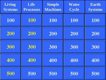 3rd Grade Science Jeopardy ®