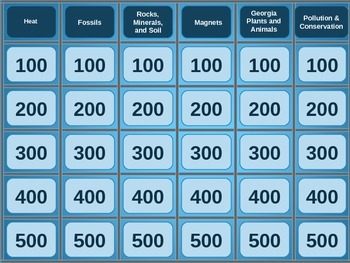 3rd Grade Science Jeopardy Cumulative Review