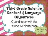 3rd Grade Science Objectives TEKS based. #toocute Classroom Theme