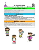 3rd Grade Science Ohio State Standards At-A-Glance