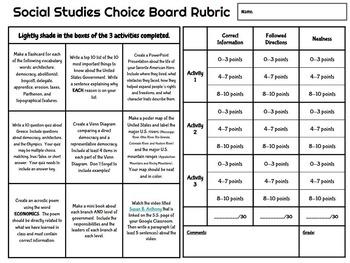 3rd Grade Science &  Social Studies Choice Boards  **EDITABLE**