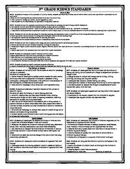 3rd Grade Science Standards (GA)
