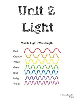 3rd Grade Science Study Guide Light & Color
