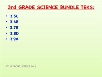 3rd Grade Science TEKS Bundle: Vocabulary Scramble Games