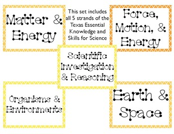 "3rd Grade Science TEKS ""I can"" Statement Posters"