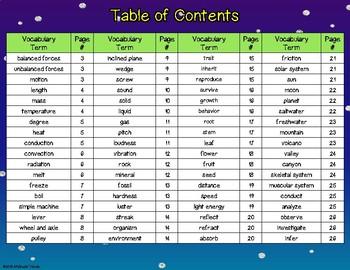 3rd Grade Science Vocabulary Cards