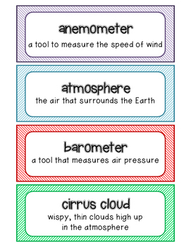 3rd Grade Science Word Wall