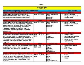 3rd Grade Science Year at Glance /Pacing Calendar