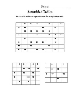 3rd Grade Scrambled Multiplication Tables