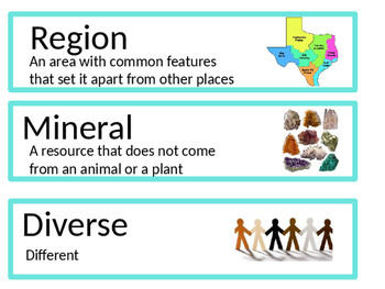 3rd Grade Social Studies Chapter 1 Word Wall Words