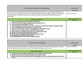 3rd Grade Social Studies Curriculum Map