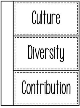 3rd Grade Social Studies Notebook: Culture & Human Systems
