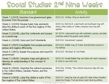 3rd Grade Social Studies Reading Wonders Aligned Activities- 2nd Nine Weeks