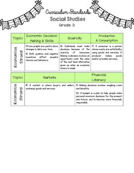 3rd Grade Social Studies Standards - Ohio