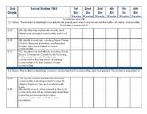 3rd Grade Social Studies TEK Checklist