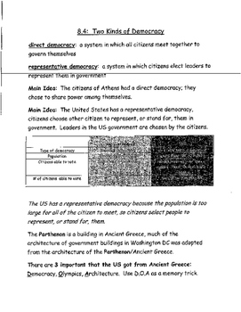 3rd Grade Social Studies Two Kinds of Democracy Study Guide/Test Prep