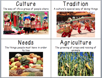 3rd Grade Social Studies Vocabulary Cards: Unit 1-World Geography and Culture